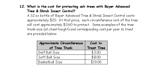 Bayer Merit for Tree Costs