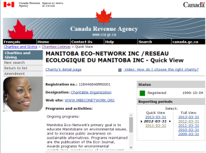 ManitobaEco Network 2012 Expenses0