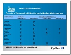 Slide Show -- Bees -- Neonicotinoids In Quebec -- Government Of Quebec -- 2013 08 19 xxxxxxxxxxxx-10